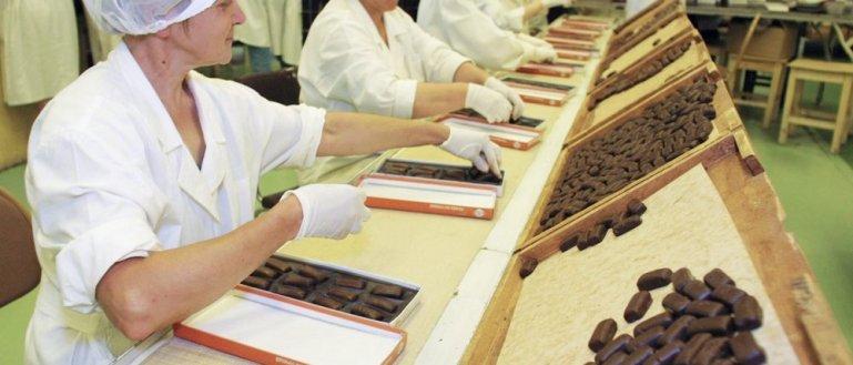 Экскурсия на шоколадную фабрику «Рот Фронт»